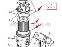 Замена топливного фильтра Пежо 307