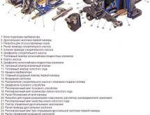 Карбюратор солекс 21083 устройство
