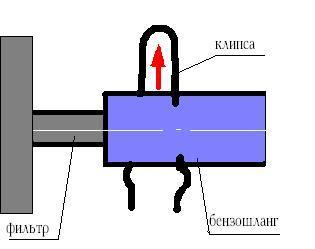 Топливный фильтр ваз 2112 16 клапанов