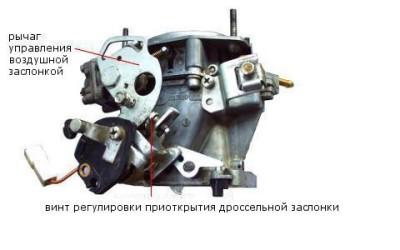 121 400x250 - Устройство карбюратора пекар 21083